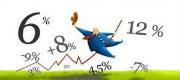 Risparmio, l'alternativa dei Fondi comuni d'investimento