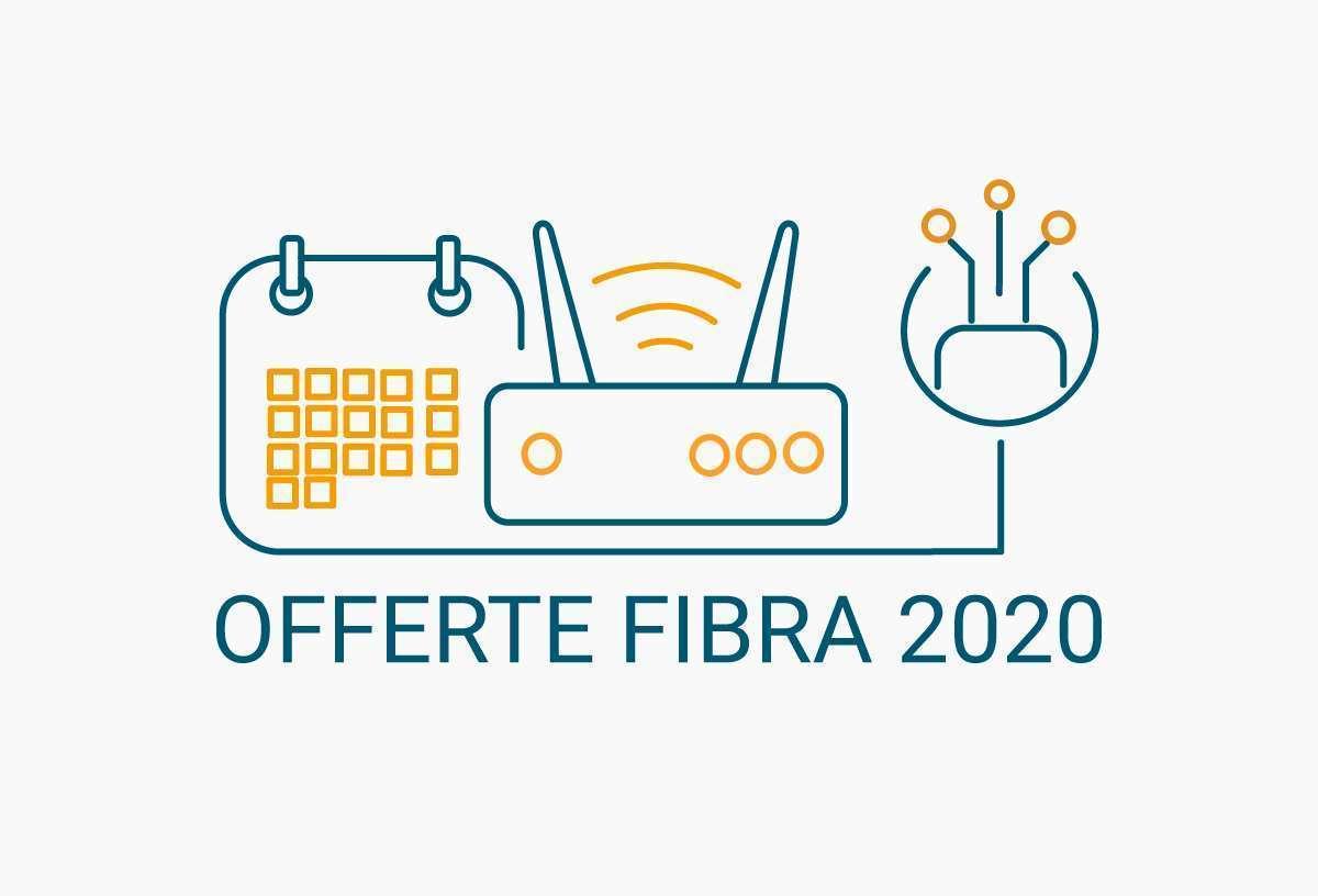 le migliori offerte fibra di luglio 2020